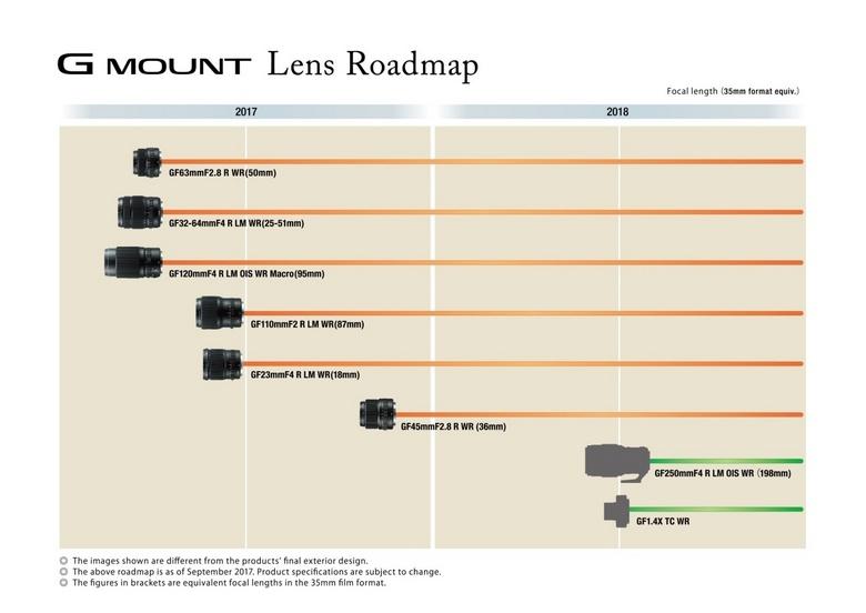 Расширена линейка объективов для камеры Fujifilm GFX50s
